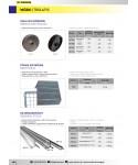 Kij wędzarniczy z aluminium